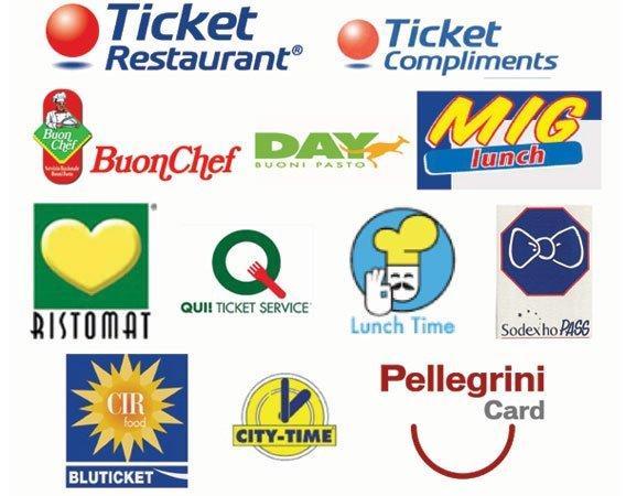 Ticket Restaurant Elettronici