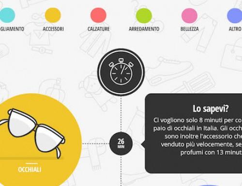 Quattro minuti per gli occhiali, 4 giorni per un divano: i tempi dell'e-commerce