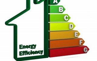 Interventi di efficienza energetica al 65% fino al 31.12.2019