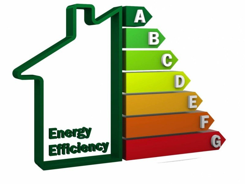 Interventi di efficienza energetica al 65% fino al 31.12.2019
